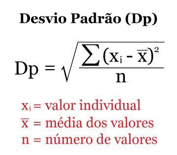 Desvio Padrão | Educa Mais Brasil