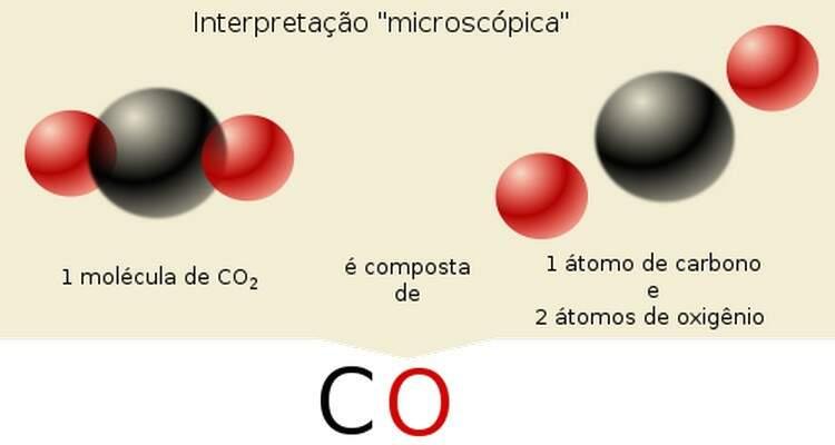 Física Molecular Educa Mais Brasil